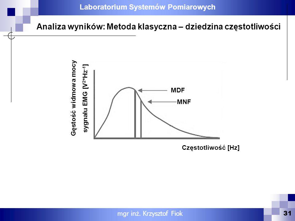 Gęstość widmowa mocy sygnału EMG [V2*Hz-1]